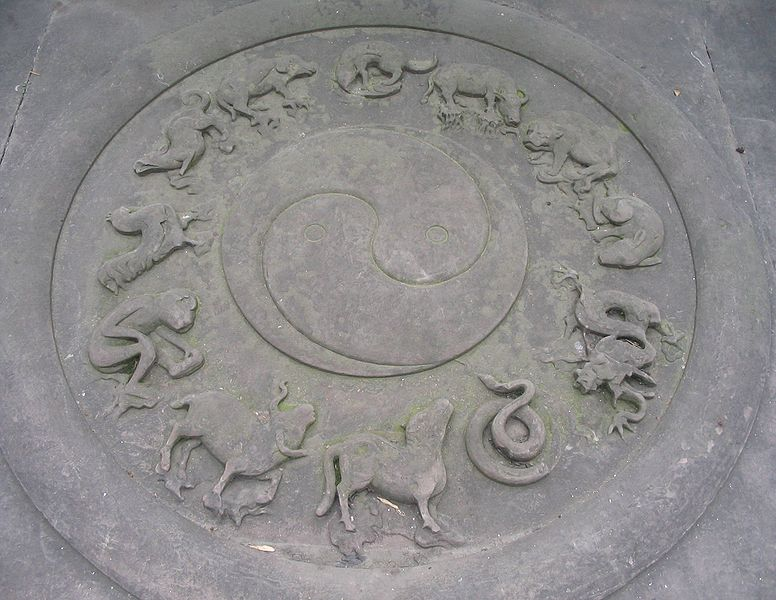 kiinalainen horoskooppi apina Akaa